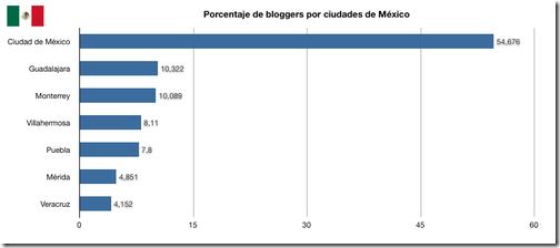 usuarios-mexico_t