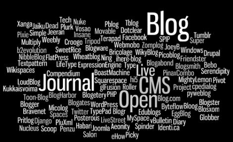 blogplatformlist.png
