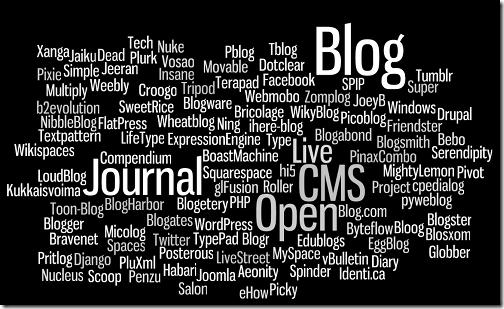 blogplatformlist