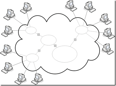 internet_network_cloud