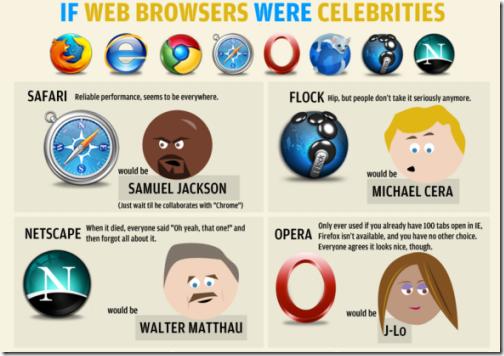browsercelebrity_edit