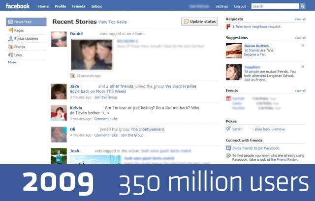 Nuestro perfil personal en facebook 7 años de cambios