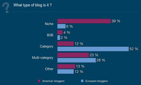BlogsEA-1