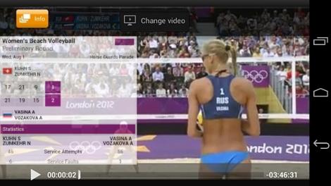 5 Lecciones Juegos Olimpicos Internet