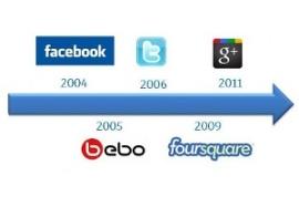 Historia Redes Sociales 1