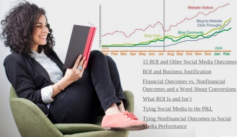 Reseña de Libros Social Media ROI por Oliver Blanchard