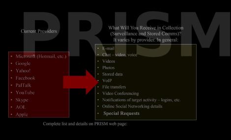 Curacion de enlaces 77 Proyecto vigilancia Digital Prism