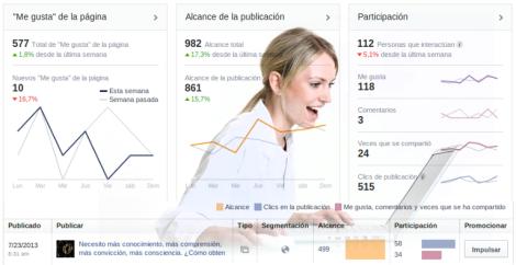 Facebook Insights Nuevas estadisticas ADios PTAT