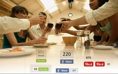 La Prueba de la Fiesta Qué productos y marcas se pueden beneficiar de usar los medios sociales