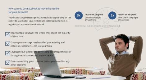 Facebook confiesa que llegar a nuestros fans implica pagar Cómo afecta esto a las PYMES