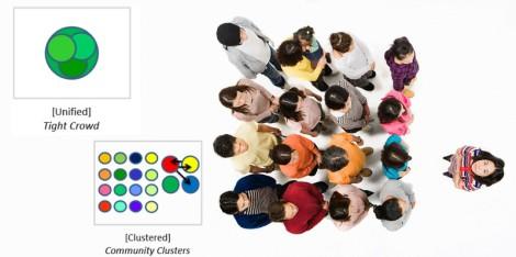 Dividida Unificada y Fragmentada Los 6 Tipos de Conversacion en Twitter