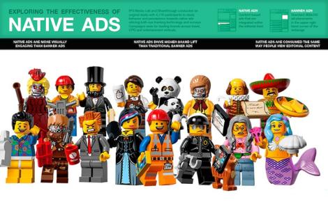 La Publicidad Nativa En Una Escala Jamas Vista La Pelicula de Lego