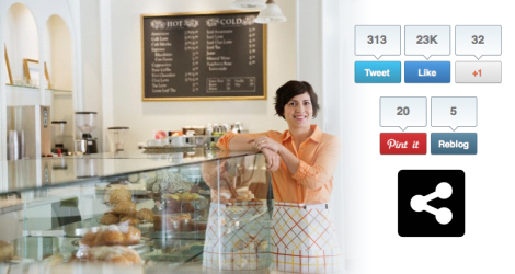 Por que apoyamos a un negocio en Medios Sociales