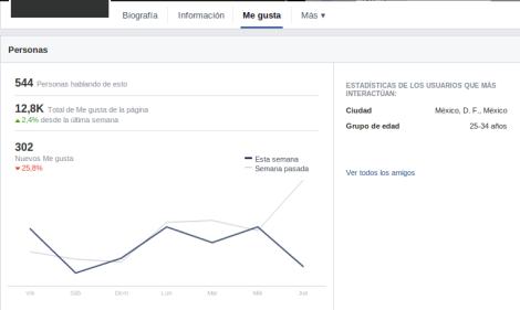 Nuevos Me Gusta Facebook