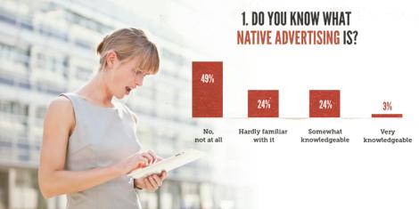 Qué es Publicidad Nativa y qué tipos hay Lo que tienes que saber