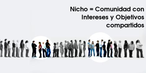 La Importancia del Nicho