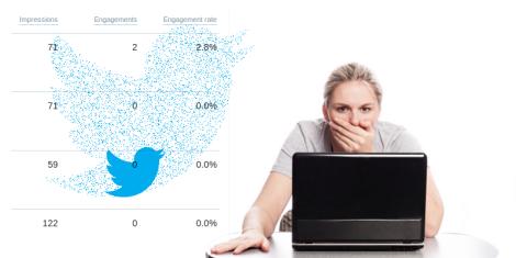 Otro cuento de hadas que se desmorona El Alcance de Twitter