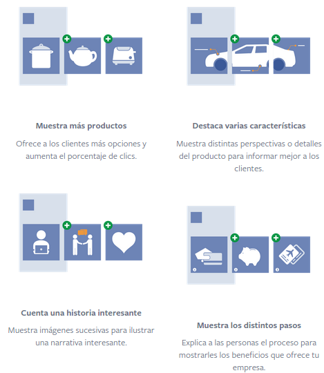 Formatos Carrusel Power Editor facebook Ads