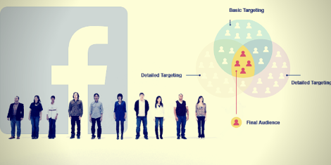 Facebook Ads Segmentacion Detallada